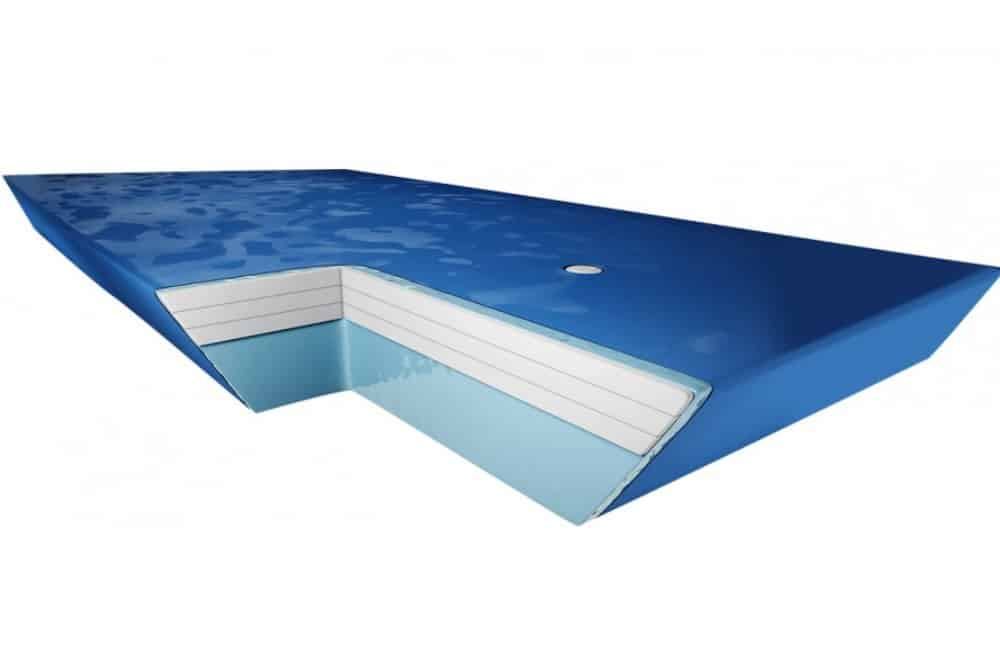 Elbatex Bedmode: Watermatras mono